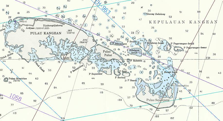 Niagara River Depth Chart