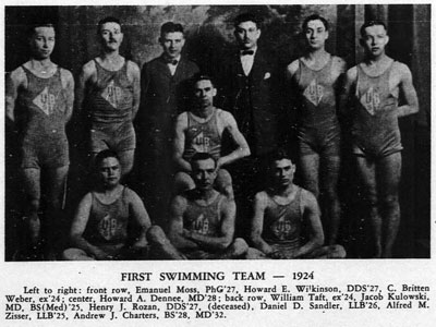 First swimming team 1924